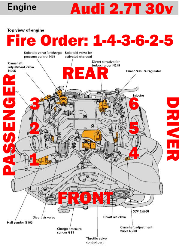 2001 audi s4 parts diagram  2001  free engine image for
