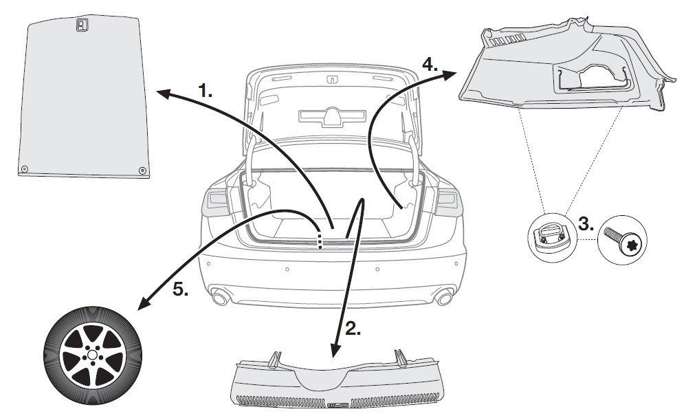 Crochet de remorquage panneau arrière pour audi a6 4g2 4gc c7