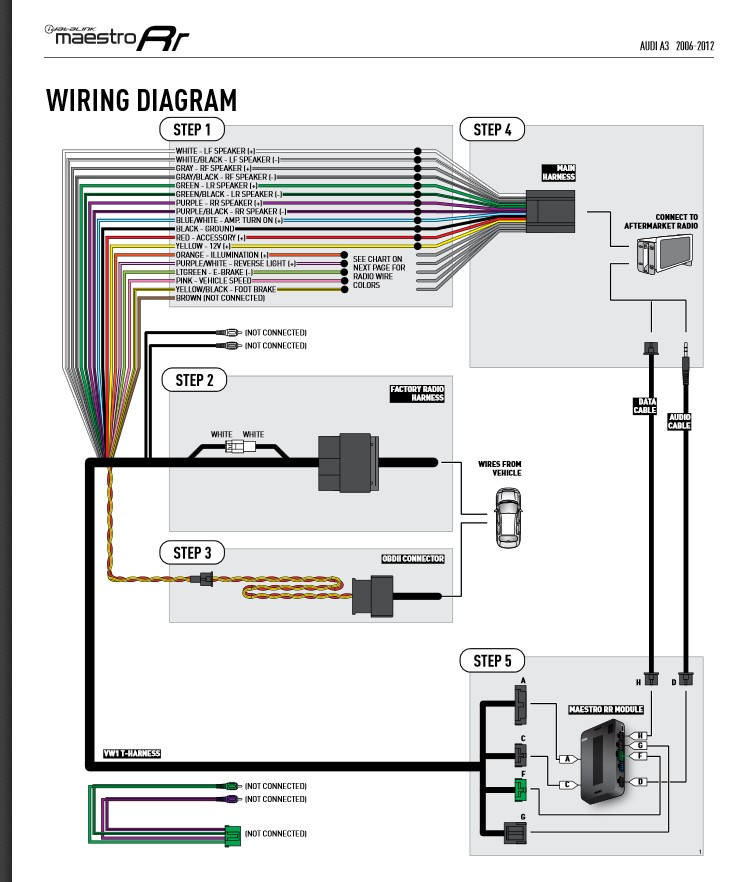 DIAGRAM] Audi A3 2012 Wiring Diagram FULL Version HD Quality Wiring Diagram  - STEPDIAGRAMMING.TOCCIPATRIZIOENERGIA.ITtoccipatrizioenergia.it