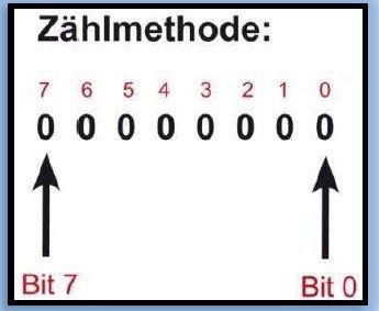 1166064068_ExempleByte.jpg.4f6477261c14cc211d5695da27d33a8f.jpg