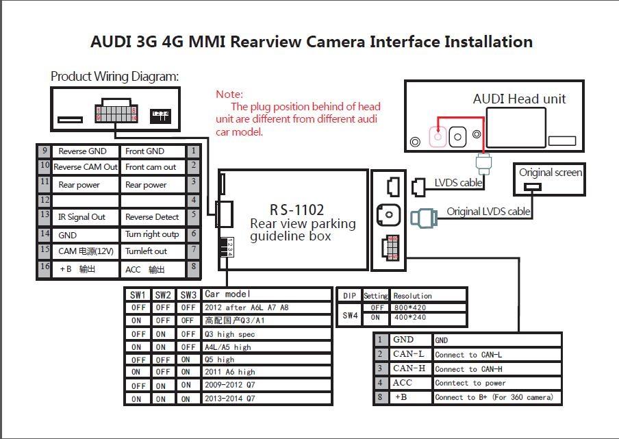 Interface Cam U00e9ra Frontale Et Recul - A4 B8
