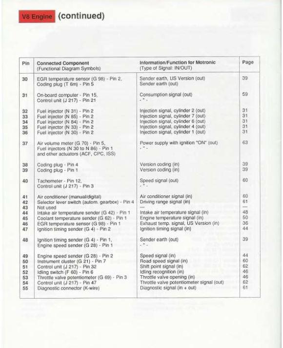 1955459855_CaptureEcu55pin3155.JPG.2fa445bb57a79f757ef269191d58c344.JPG