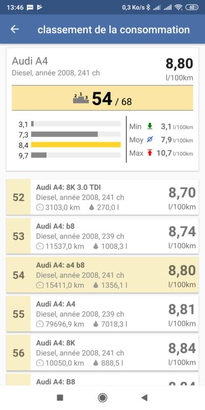 Screenshot_2019-09-13-13-46-28-680_de.spritmonitor.smapp_mp.thumb.png.a1949ac569a4e70da1143592d868ae5d.png