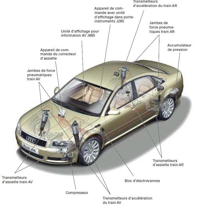 Screenshot_2019-12-12 Audi A8 D3, Chassis (Page 1) A8 D3 Forum-audi com.png