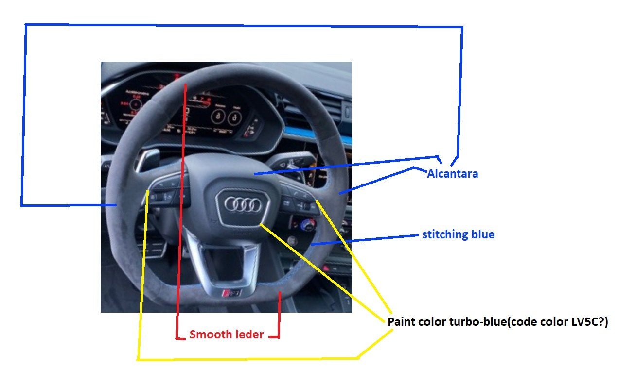 Steering wheels RSQ3.jpg